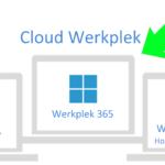Cloudwerkplekken